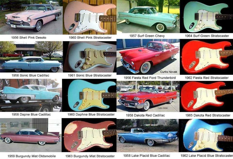 Car equivalents of fender colors fender car colors