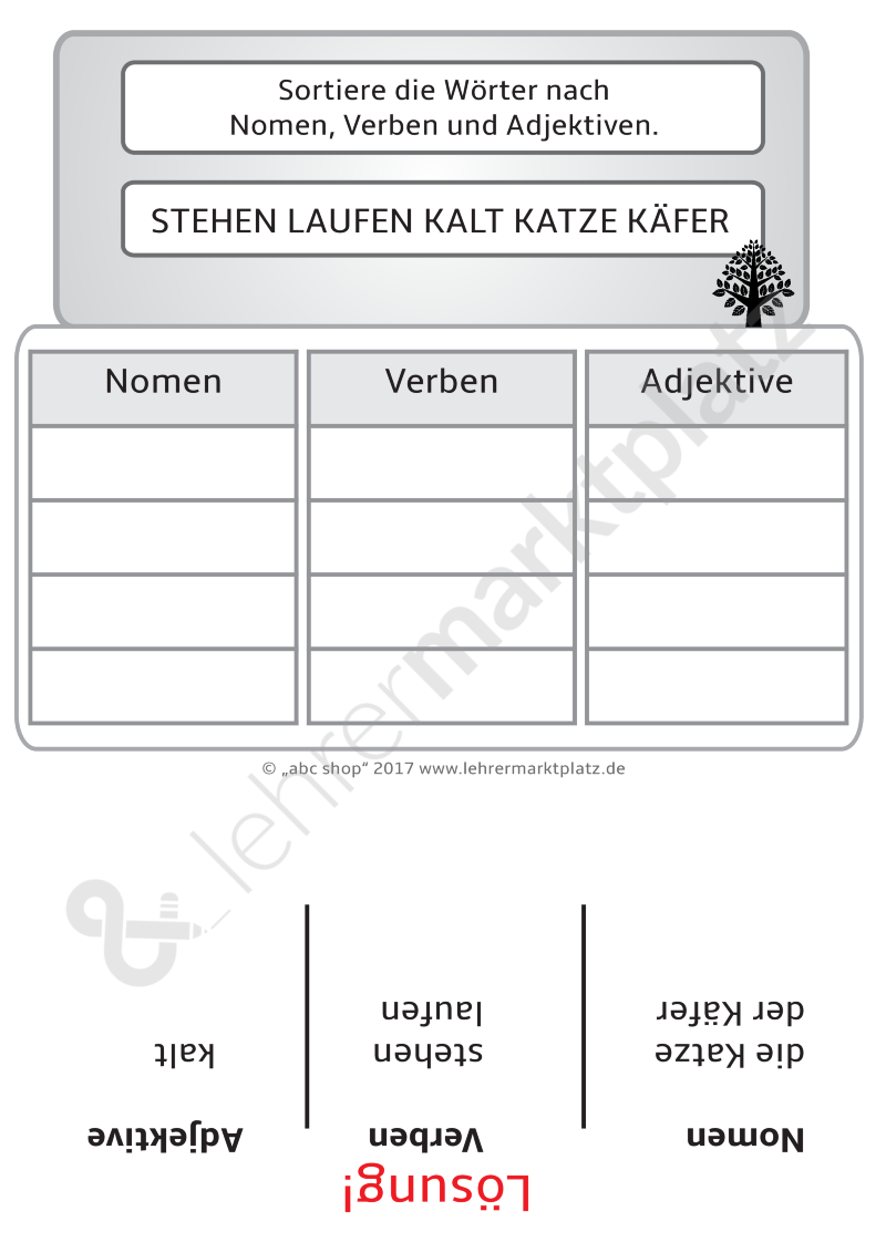 """Eine Kartei zum Thema """"Wortarten unterscheiden"""", Nomen, Verben und ..."""