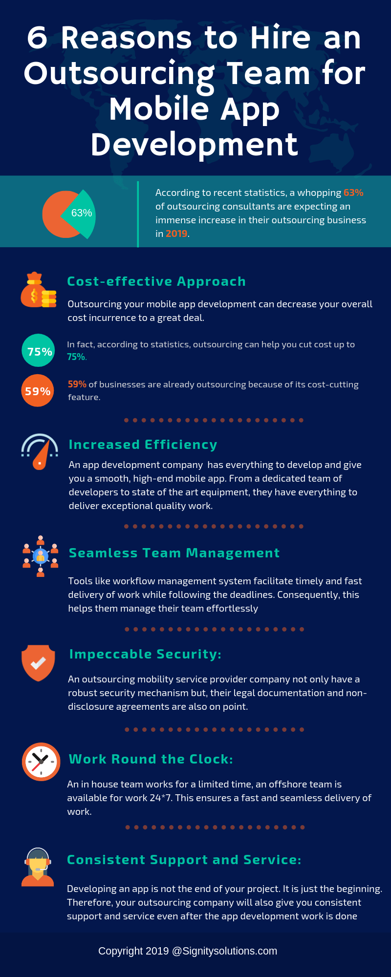 Reasons To Hire An Outsourcing Team For Your Mobile App Development App Development Mobile App Development App Development Process