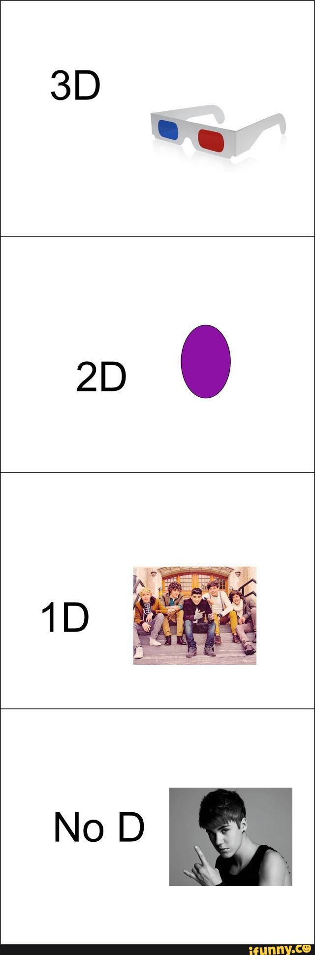 3D... 2D... 1D...