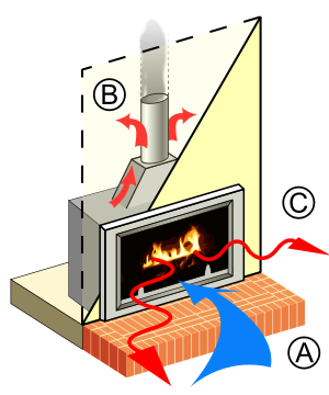 Radiant Heating Wikipedia The Free Encyclopedia Radiant Heating
