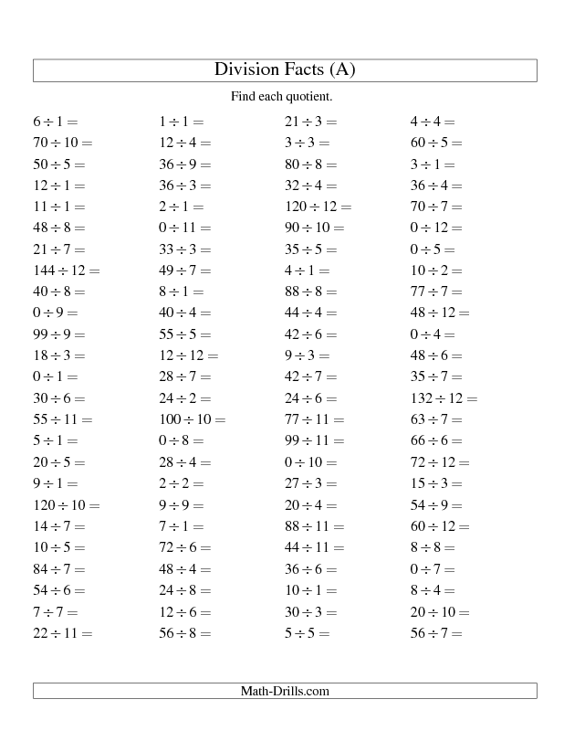 Great site for MAD MINUTES: Division Worksheet -- Division Facts to ...