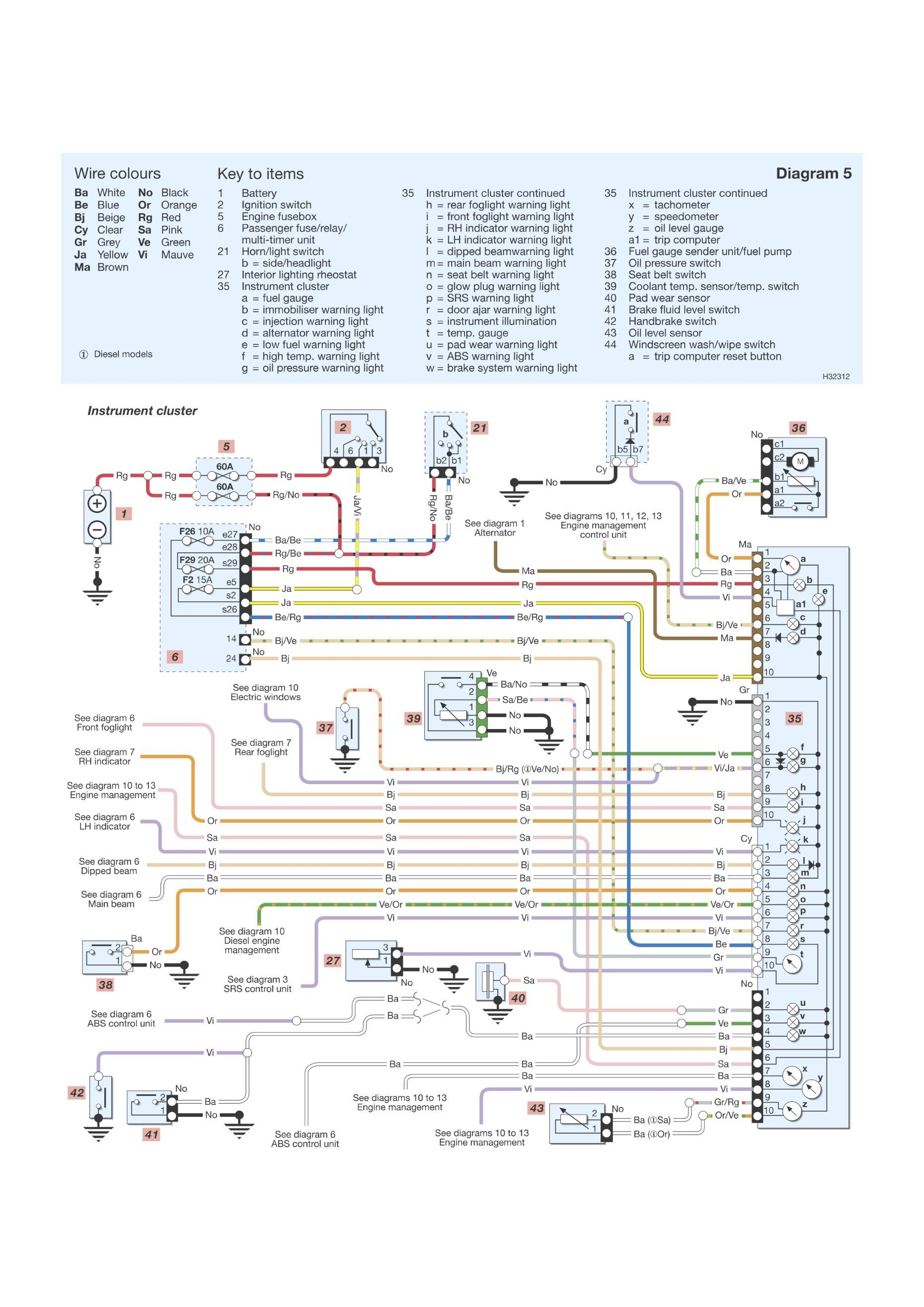 Renault Trafic Wiring Diagram Download Renault Trafic Renault Diagram