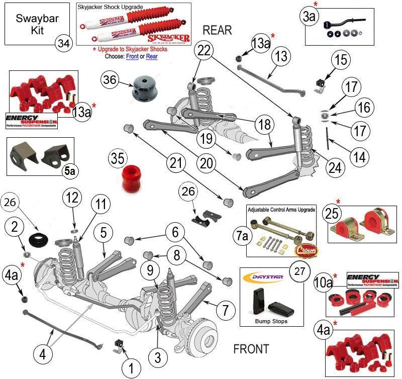 2005 jeep grand cherokee parts diagram dometic single zone lcd thermostat wiring aurl rennsteigmesse de zj suspension lift kits and zg rh pinterest com