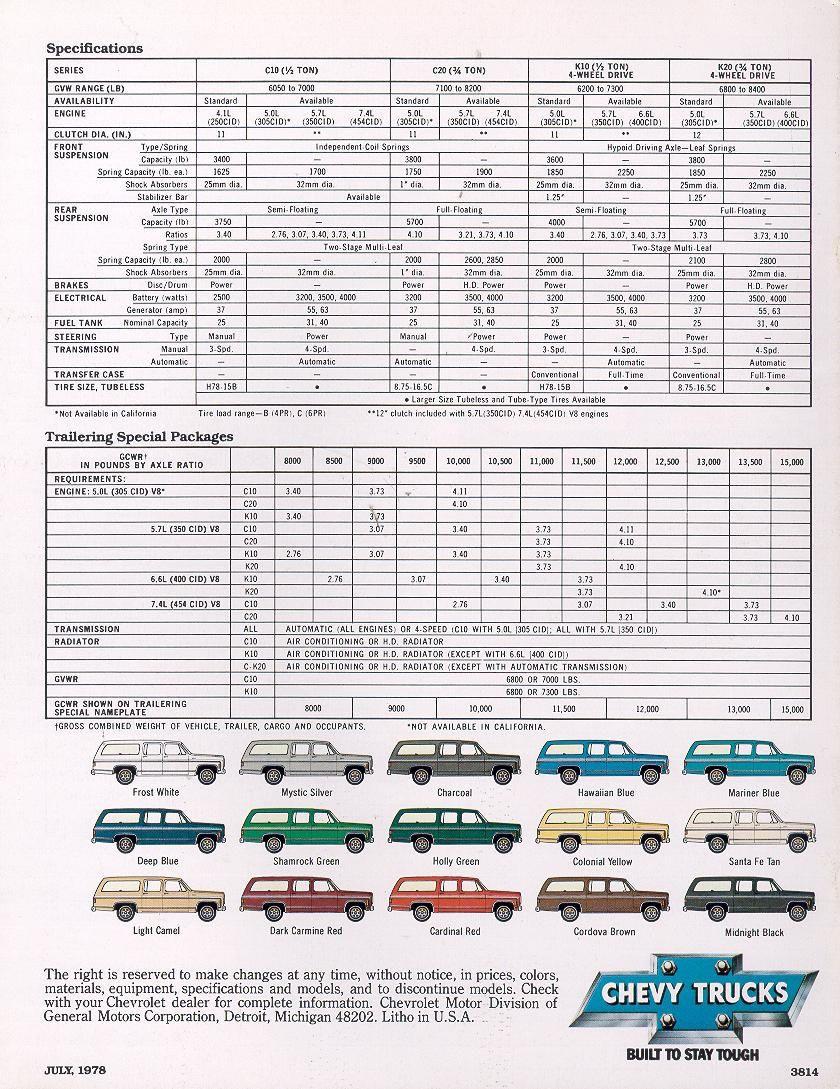 Car Brochures 1979 Chevrolet And Gmc Truck Brochures 1979