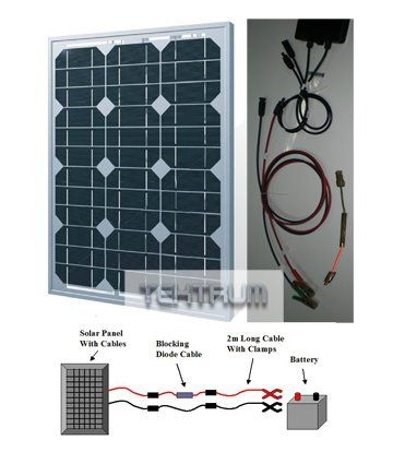 Best Buy Tektrum 30w Solar Panel Blocking Diode Cable 2m Long Cable And Clamps Battery Charger Kit Homemade Solar Panels Solar Panels Diode
