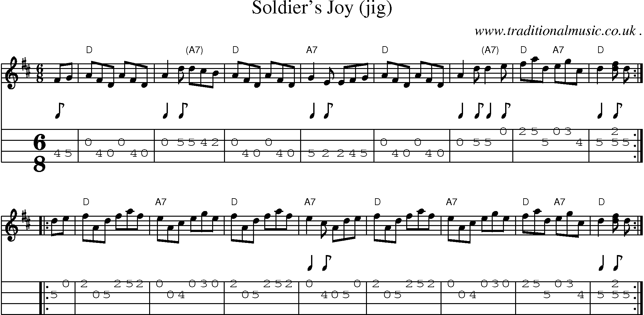 Sheet Music Score Chords And Mandolin Tabs For Soldiers Joy Jig