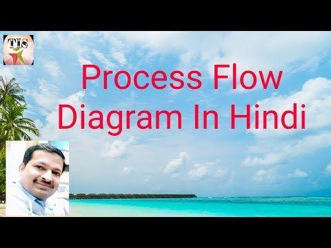 Process flow chart Process flow chart in Hindi Process Flow