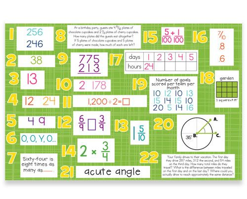 4th Gr Common Core Warm Ups Math Kit Math Spiral Review Common Core Math Math Worksheet