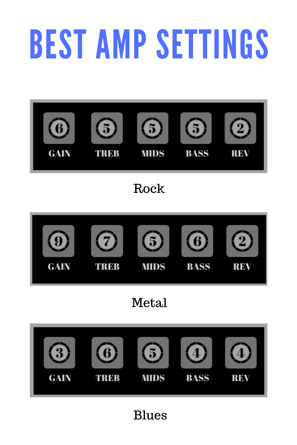 Best Guitar Amp Settings