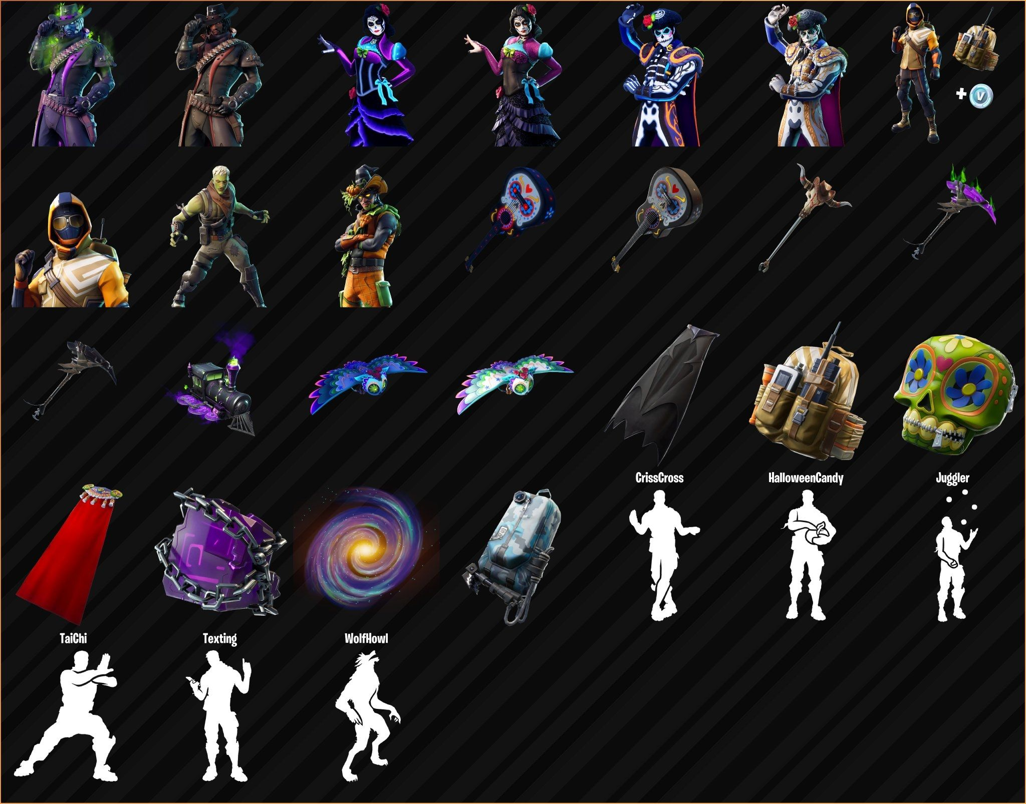 Fortnite Skins List Di 2020