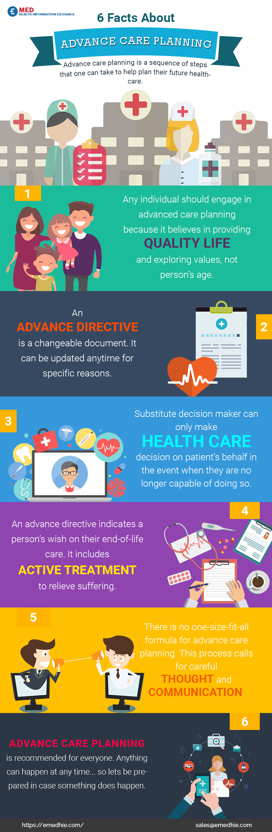 Advance care planning is a sequence of steps that one can