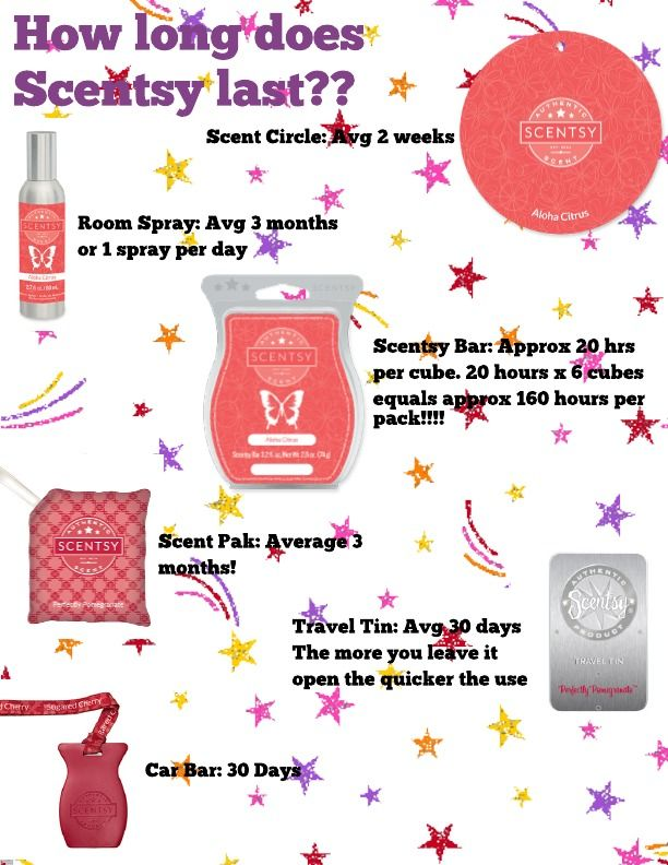 How Long Does Each Scentsy Scent Last Scentsy Bar 20hrs