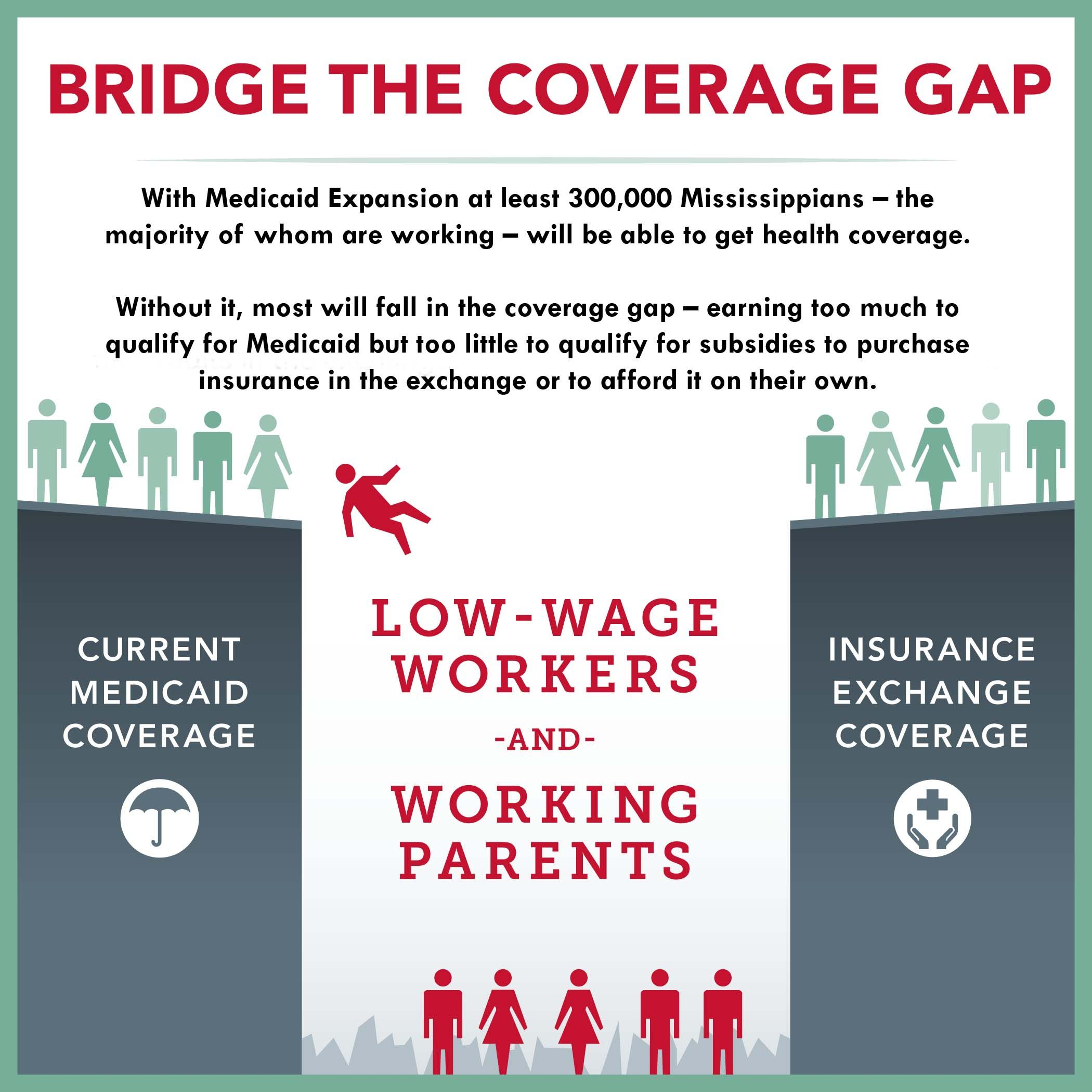 Mississippi Health Care Access is a nonprofit, coalition