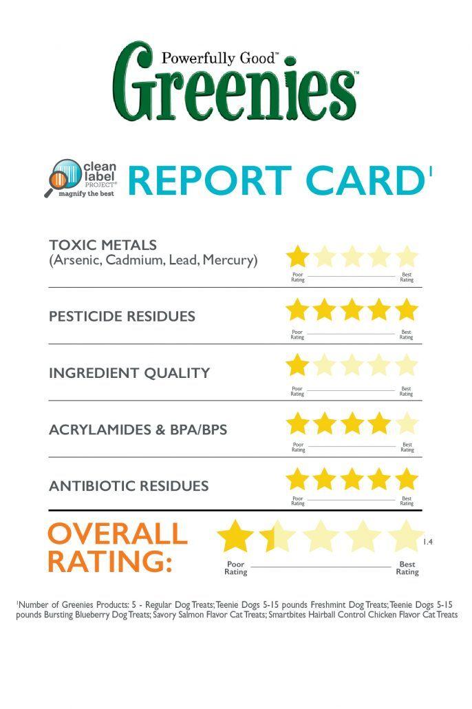Brand Report Cards - Clean Label Project pet\u0027s Pinterest - project report