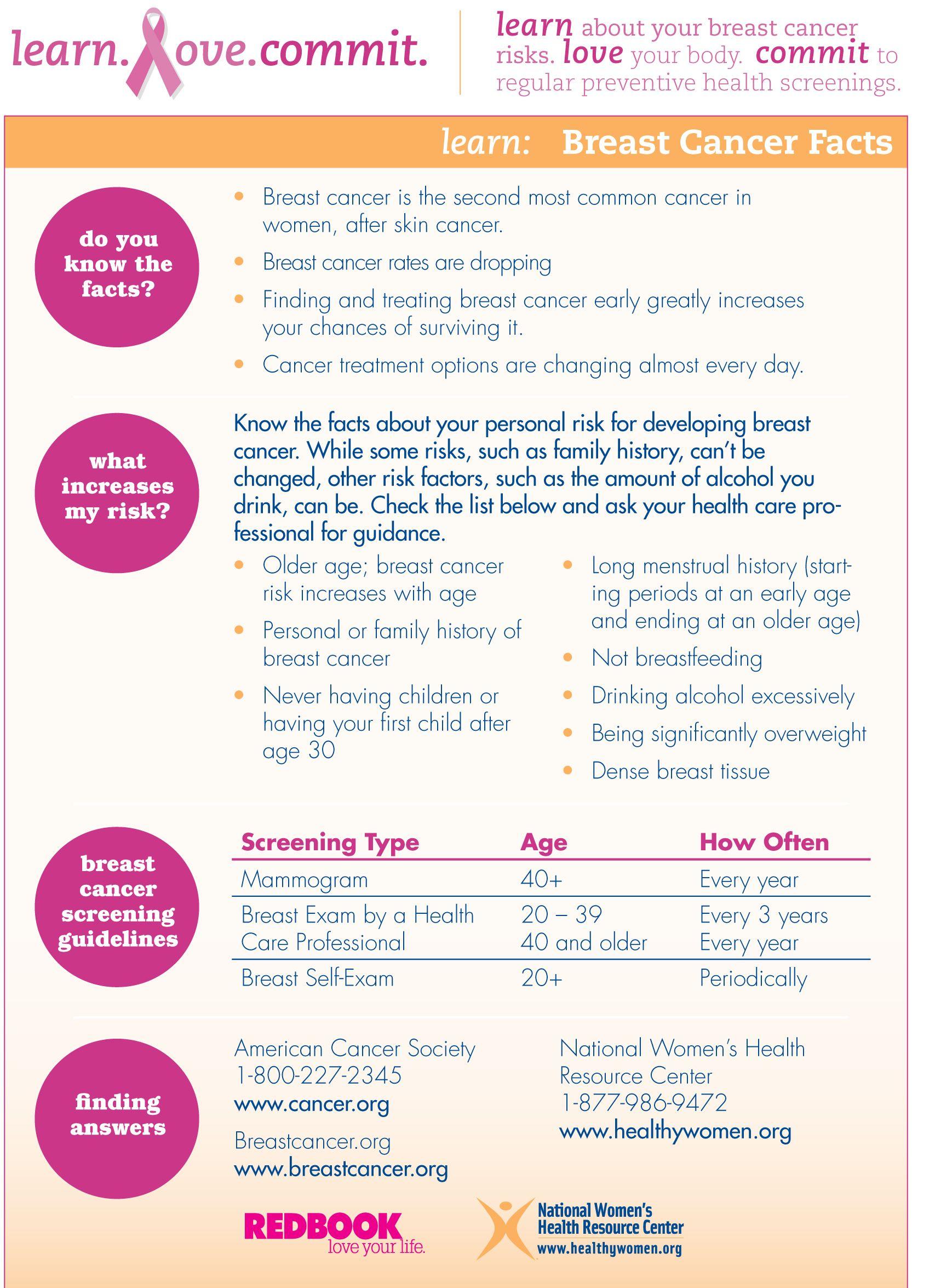 Breast Cancer Fact Sheet #breastcancer #cancer
