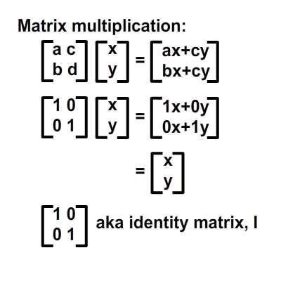 Understanding Affine Transformations With Matrix Mathematics | Math ...