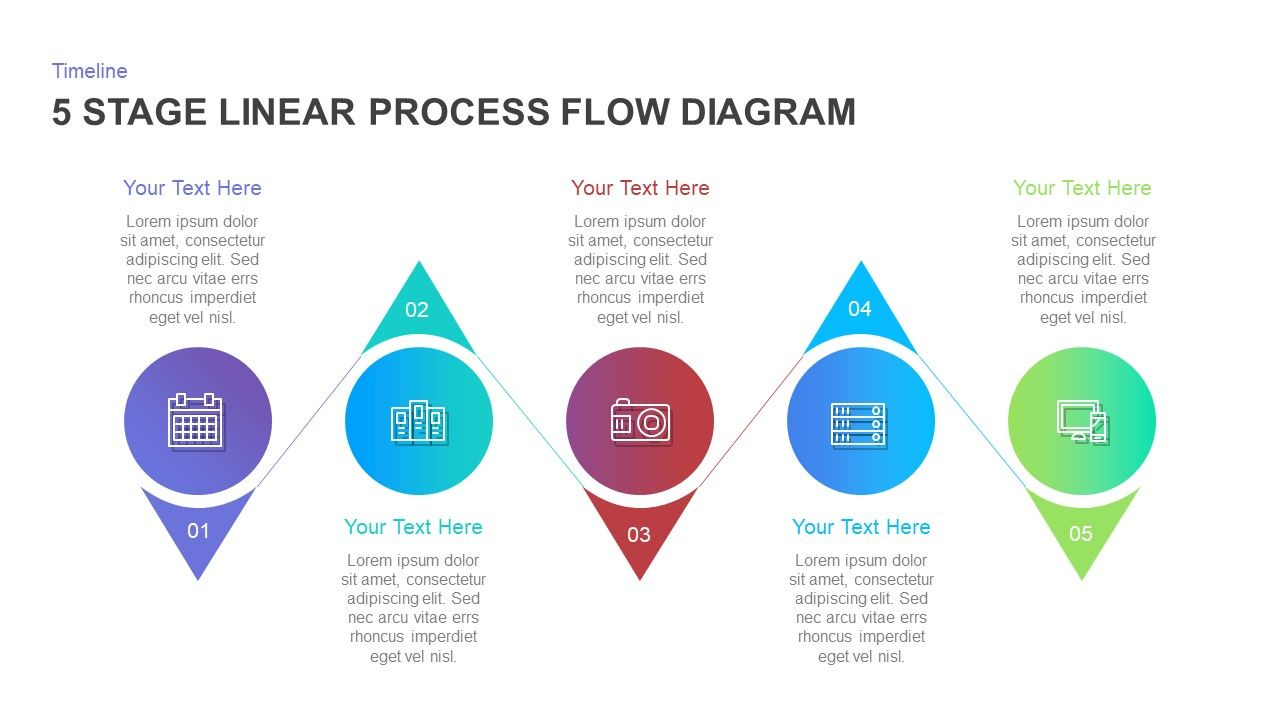 5 stage linear process flow diagram template for powerpoint and5 stage linear process flow diagram template for powerpoint and keynote 5 stage linear process flow diagram powerpoint is a horizontal diagram that can be