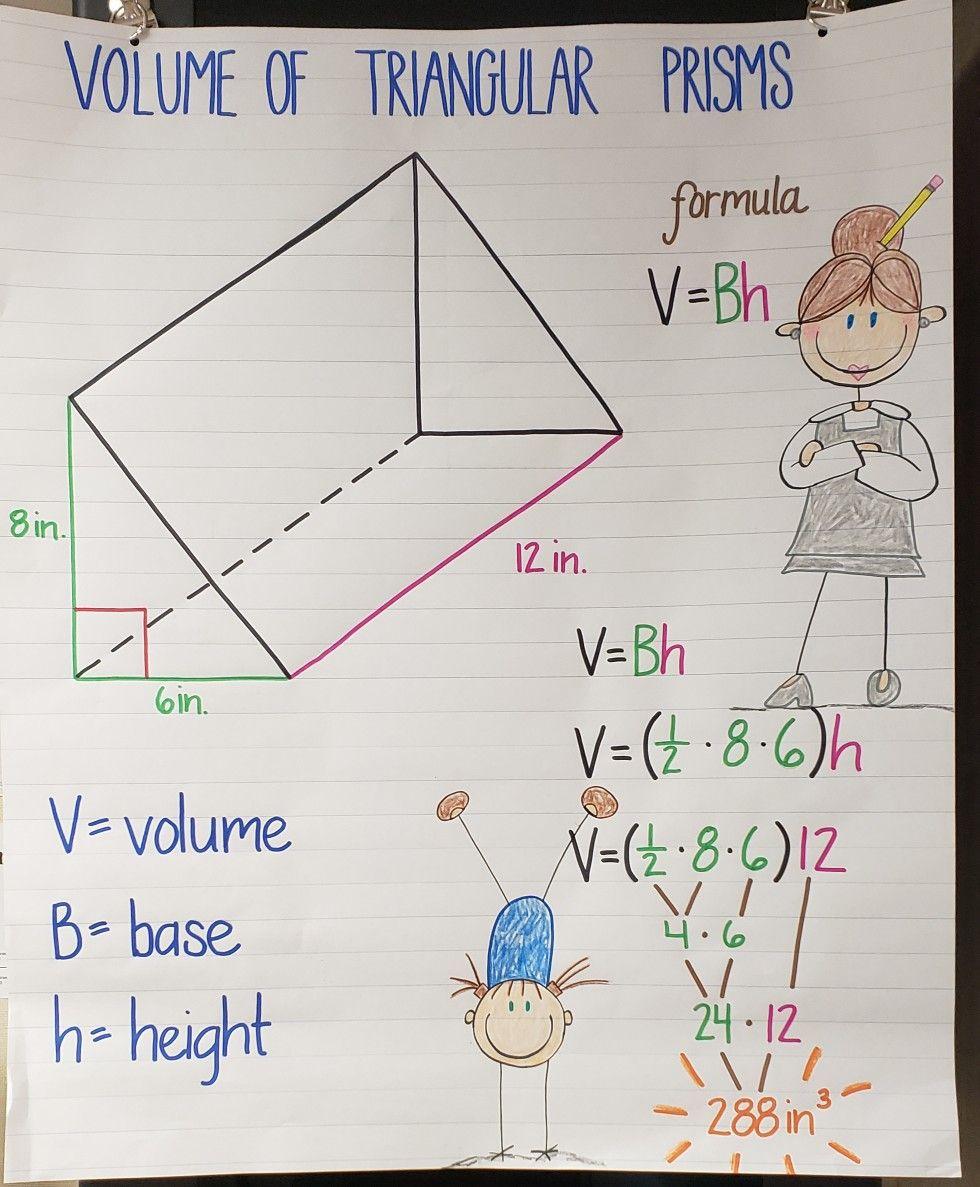 Volume Of A Triangular Prism Volume Math Triangular Prism 21st Century Math