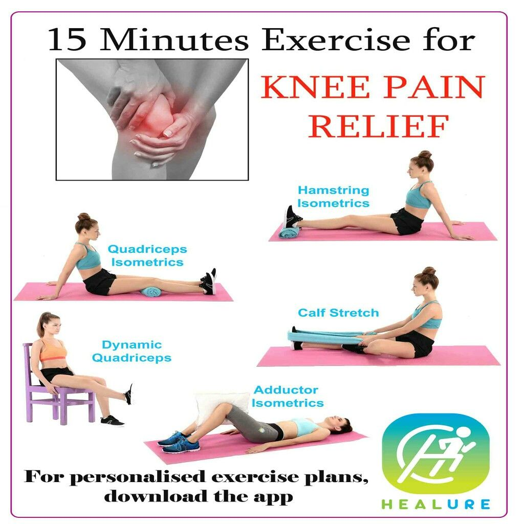 Pin On Exercise Health