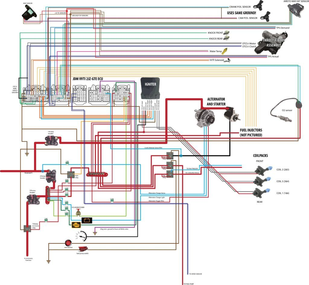 small resolution of 2jz ecu pinout diagram with template on 2jz wiring