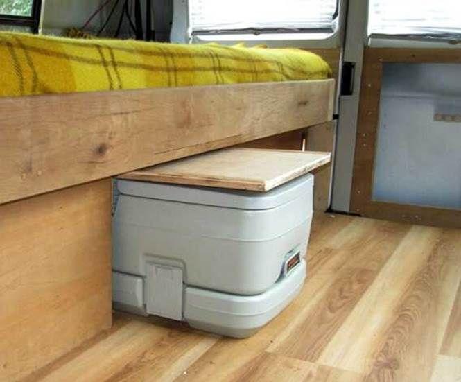 Photo of Small RV / Trailers Bathroom Ideas
