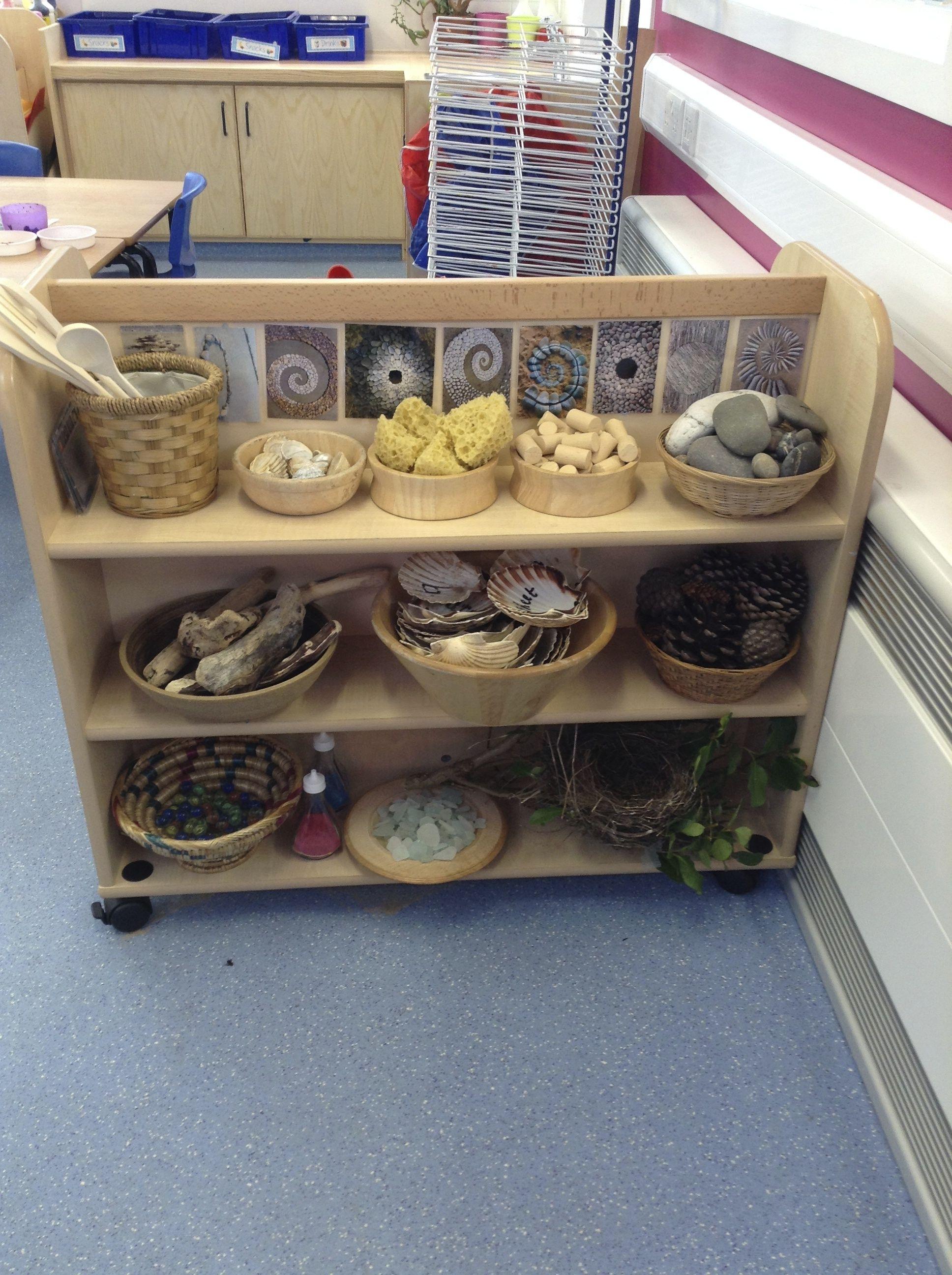 Peel Clothworkers School Isle Of Man Natural Resources