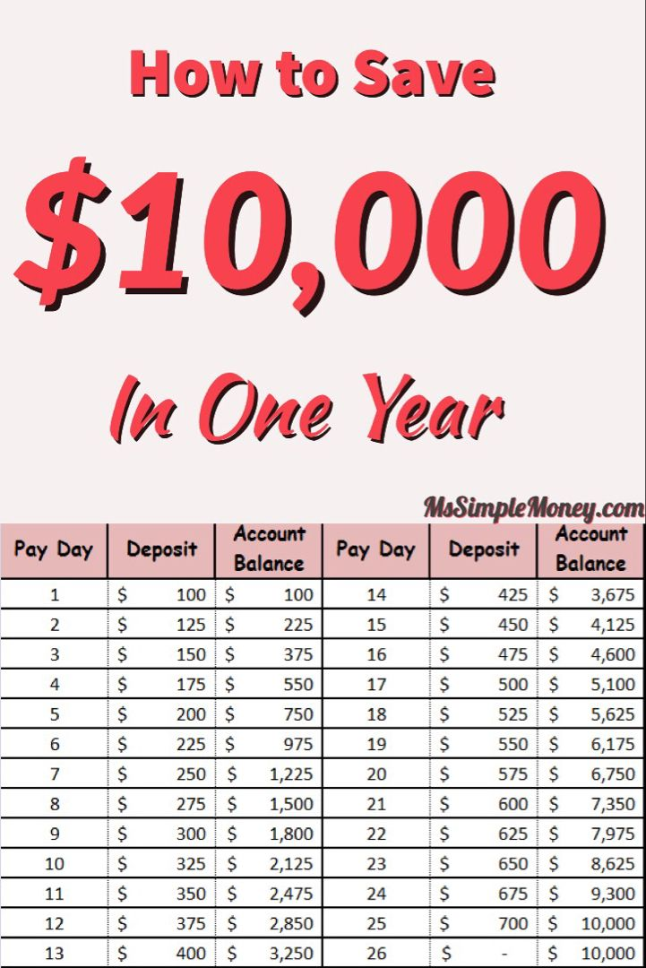 How To Save 10 000 In One Year Money Saving Challenge Money Saving Strategies Money Saving Plan
