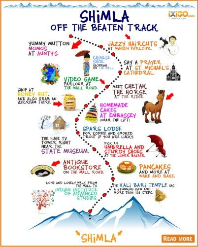 Shimla Travel Infographics - Snow and Ice and Local Spice | Visual.ly