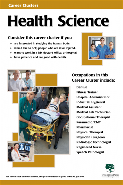 Health Science Health Science Classroom Health Science Career Clusters
