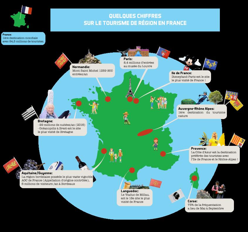 régions touristiques de france