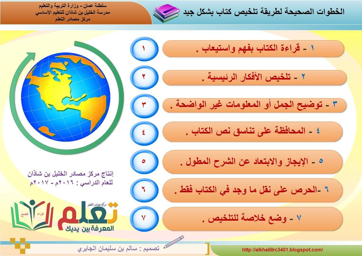 خطوات تلخيص كتاب Education Pie Chart Chart