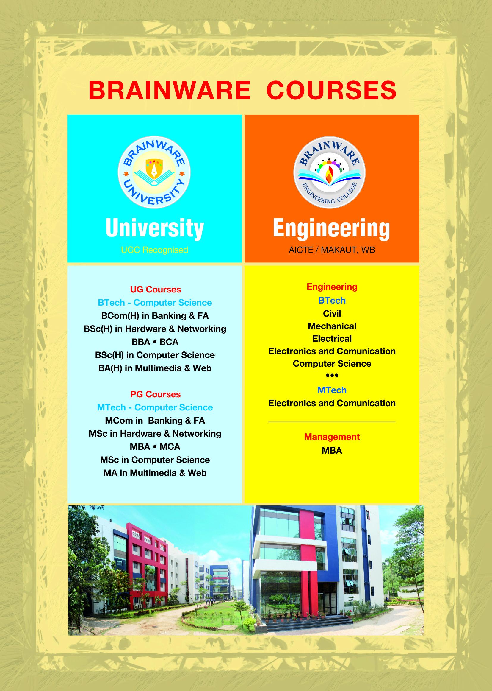 24+ Relevant coursework engineering resume ideas