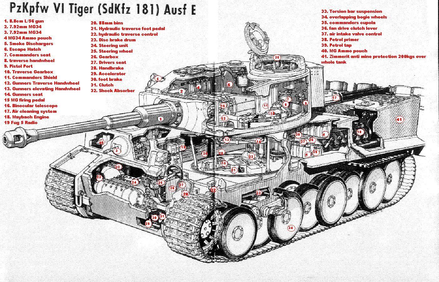 military tank minimum engagement distance - Google Search ...
