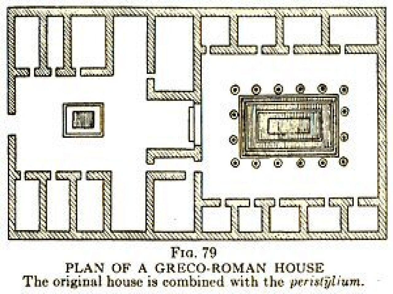 Roman Villa Plan Szukaj W Google Late Antiquity Pinterest