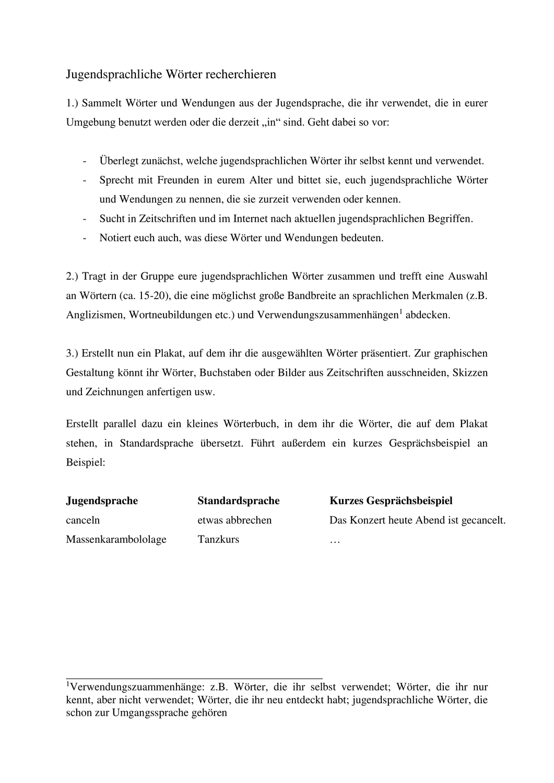 Jugendsprachliche Worter Recherchieren Unterrichtsmaterial Im Fach Deutsch In 2020 Mittelstufe Worter Gruppenarbeit