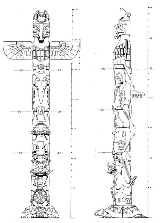Native American Totampole Animal Symbols And Meanings M3prelude