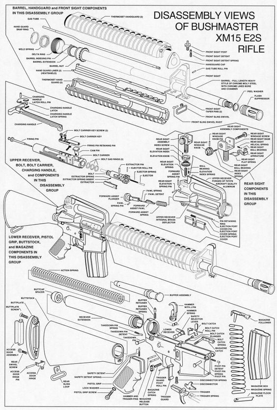 Ar15m16 barrel blueprint ar 15 life pinterest ar15 and guns ar15m16 barrel blueprint malvernweather Choice Image