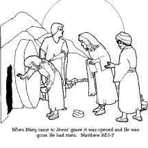 Jesus Resurrection In Matthew Coloring Page Jesus Resurrection Jesus Bible Stories