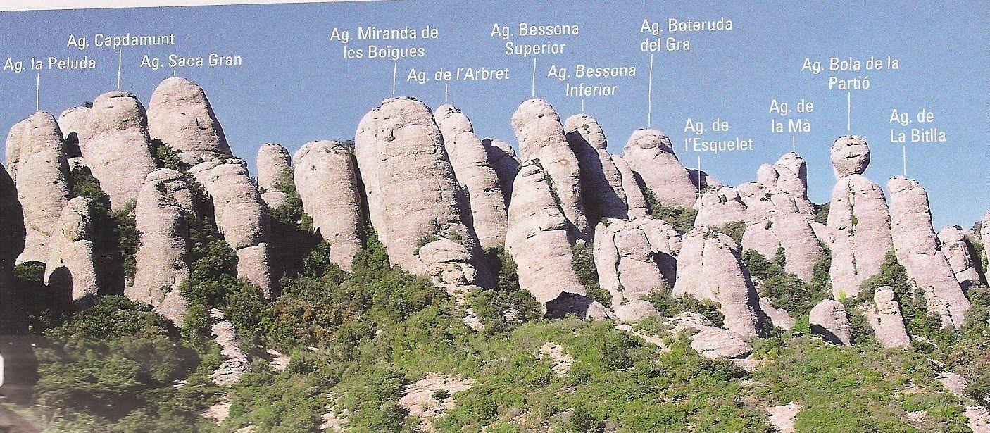 Més agulles de Montserrat, Bcn
