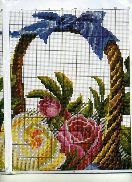 Lo spazio di lilla blog di artigianato hobby e diy schemi maglia crochet cucito creativo - Cucito creativo bagno ...