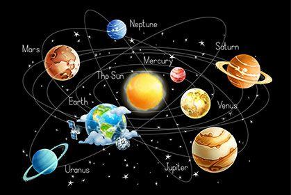 Planet Kids Wallpaper Wall Decor Solar System Solar System Planets Solar System Poster
