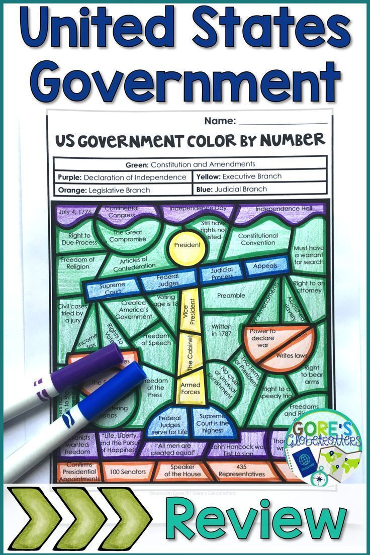 United States Government Color by Number Worksheet