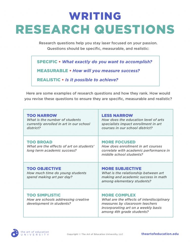 8 Habits Of Successful Researchers The Art Of Education University Essay Writing Skills Teaching Writing Academic Essay Writing