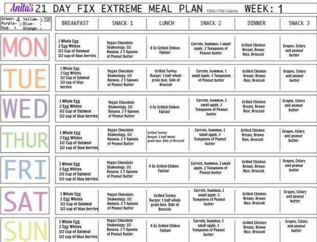 1500 calorie 21 day fix … | homemade and healthy in 2019…