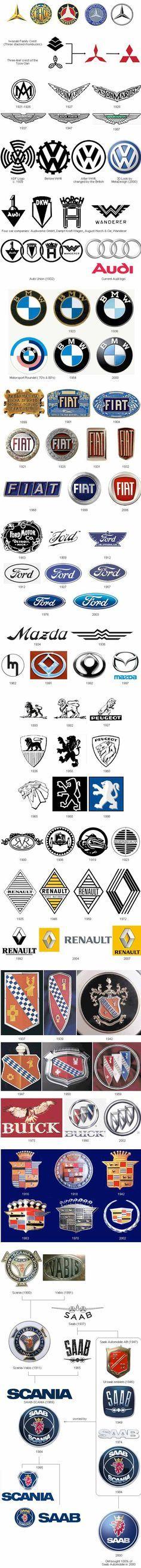Evolución De Logos De Marcas De Coches Marca De Coches Autos Logos De Marcas