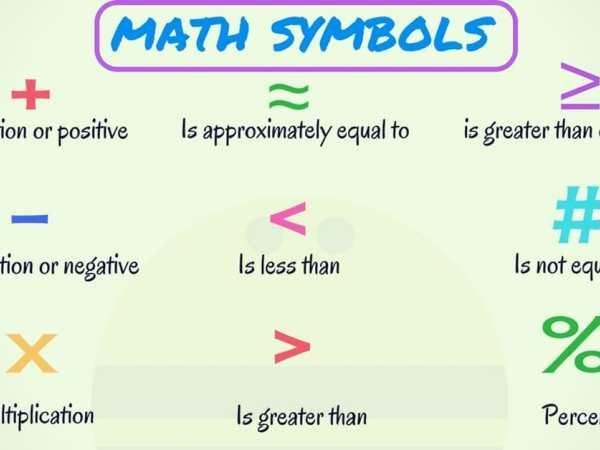 List Of Mathematical Symbols In English Symbols English And Language