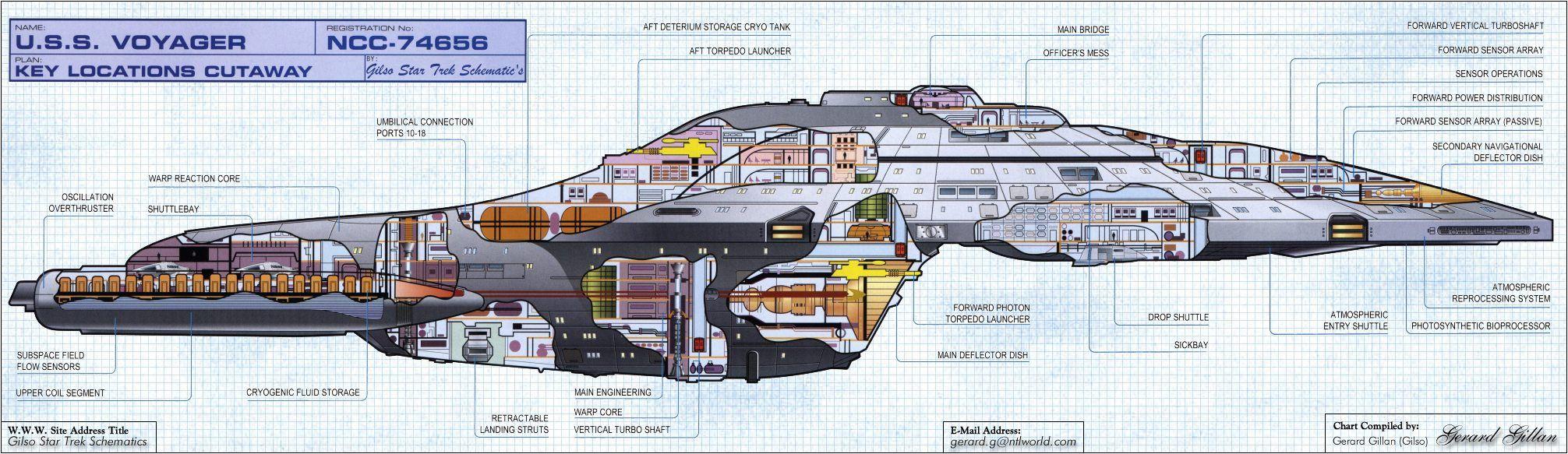 Star trek voyager spacecraft - Star Trek Schematics U S S Voyager