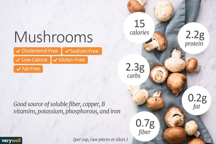 Enjoy the Flavor of of Low-Calorie, Low-Carb Mushrooms