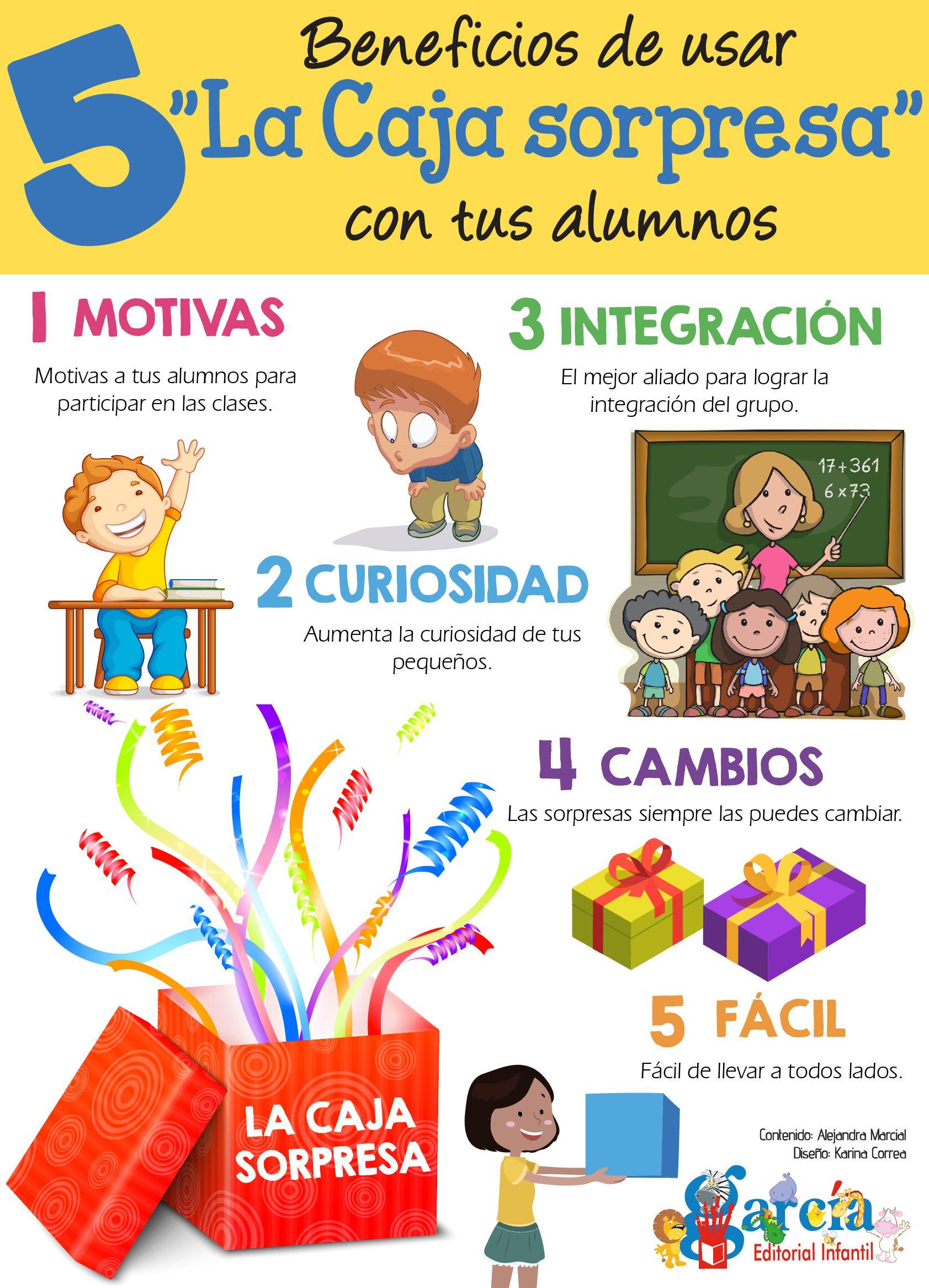 La Caja Sorpresa Es Una De Las Mejores Técnicas Para Mejorar La Conducta En El Aula Educacion Emocional Infantil Aprendizaje Niños Actividades Para Preescolar
